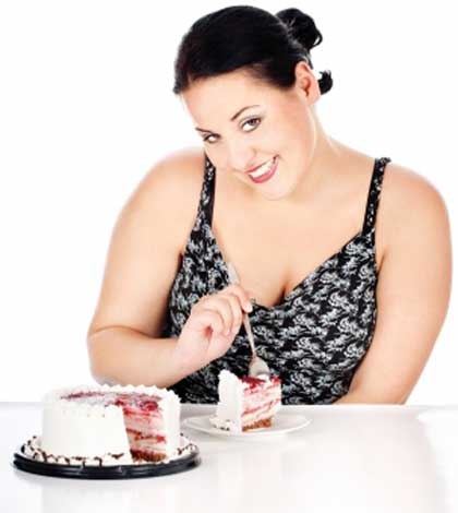 Will You Stop Overeating