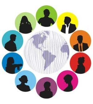 global social media