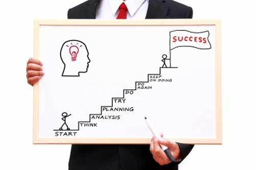 Man creating a plan for success in life