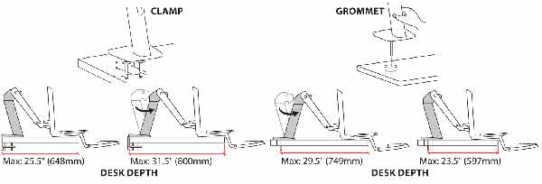 Illustration of clamp and grommet and desk sizes