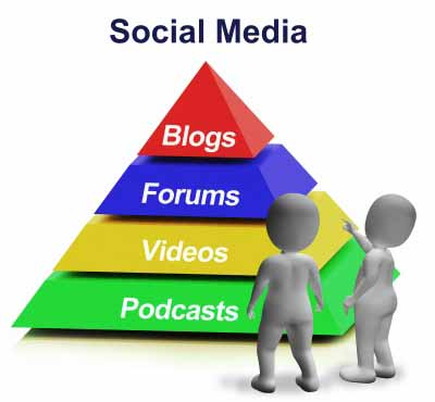 Social media pyramind of engagement activities