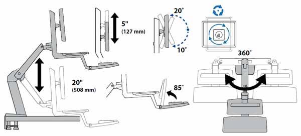 Workstation flexibility of movement