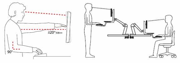 Proper usage of sit-stand workstation