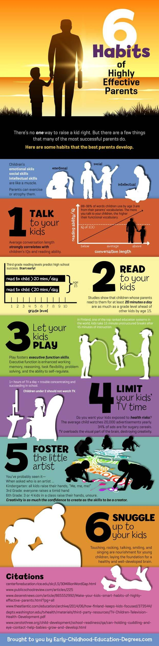 Infographic describing the tips for effective parenting.