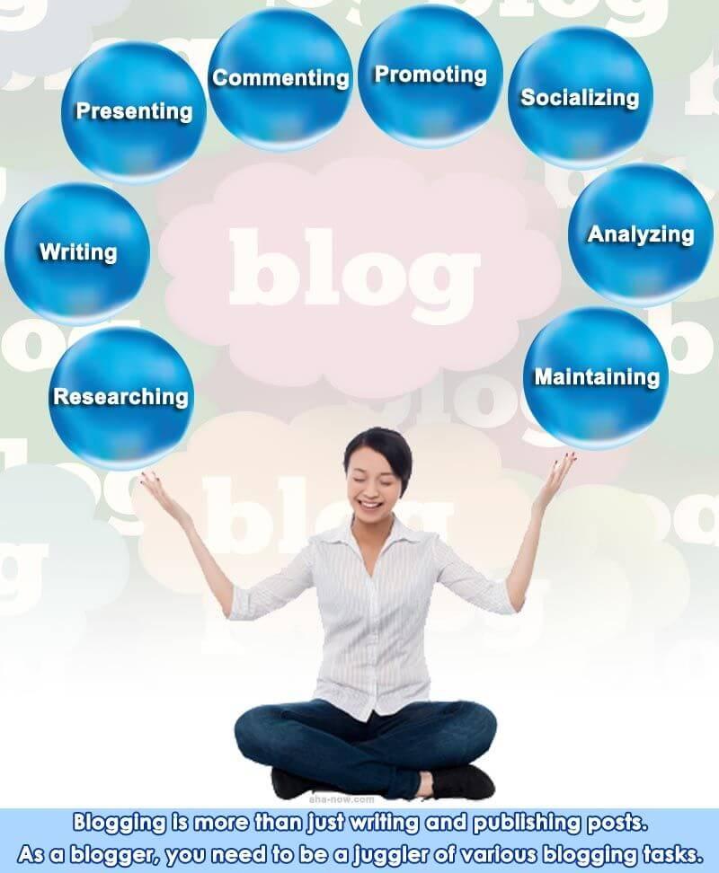 A blogger juggling various blogging tasks.