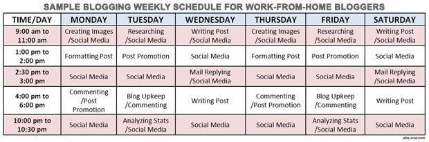 Blogging tasks schedule for work-from-home bloggers