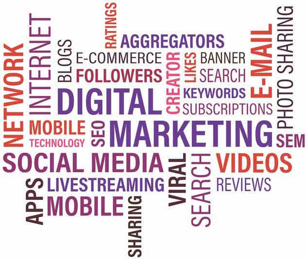 Video marketing strategy for digital marketing