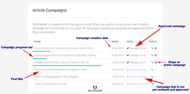 Missinglettr Article Campaigns Dashboard