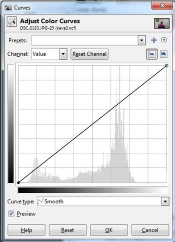 Color curve graph of a photo