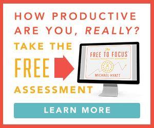 Free Productivity Test