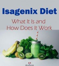 Fruits, vegetables, and shakes as part of isagenix diet