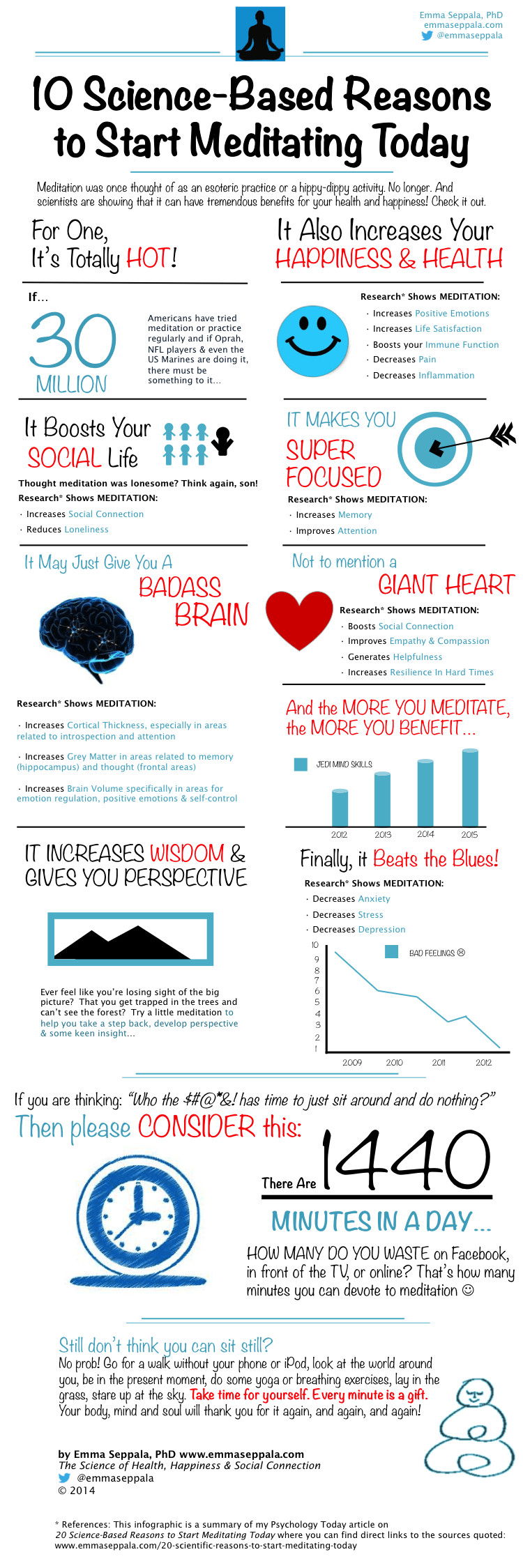 10 Science-Based Reasons To Start Meditating Today INFOGRAPHIC