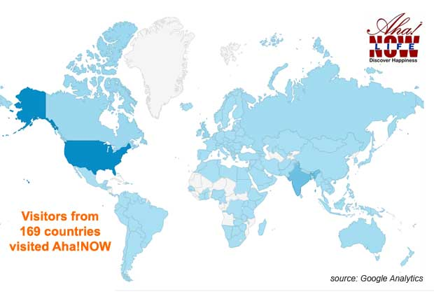 World map showing the countries from where Aha!NOW visitors come from